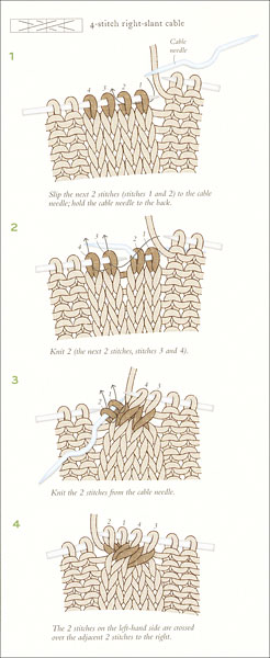 Knitting Stitches Encyclopedia : Stitch Encyclopedia - Knitting from KnitPicks.com Knitting by Bunka Gakuen
