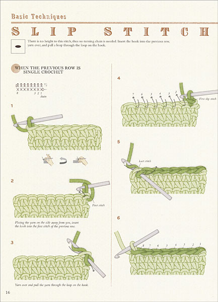 Knitting Stitches Encyclopedia : Stitch Encyclopedia: Crochet from KnitPicks.com Knitting by Various