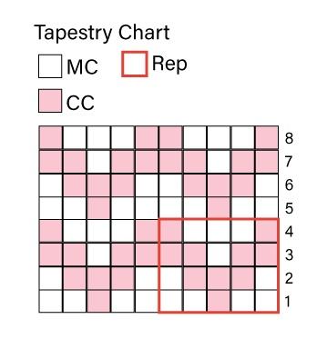 Tapestry Crochet Chart