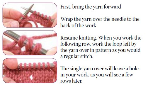 Knitting Increase Stitch At Beginning Of Row : Lace Increases and Decreases