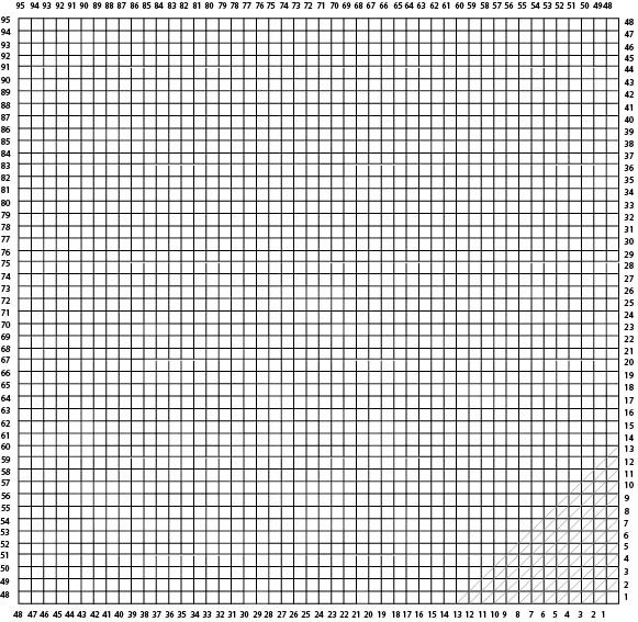 Create Your Own Graphgan