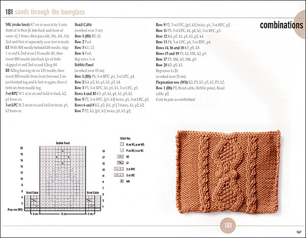 Knit Stitch Library Free : Vogue Knitting Stitchionary, Volume 2: Cables (Softcover) from KnitPicks.com ...
